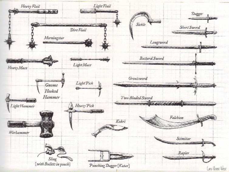 Arms, Armor, Attire and Artifacts DnDWeapons6